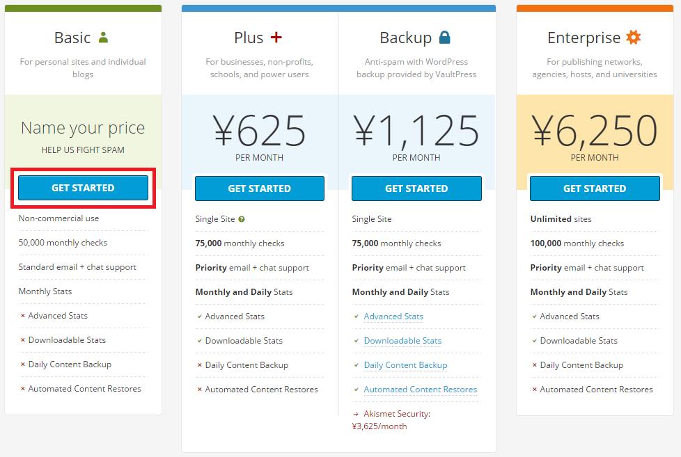 WordPress Plugin akismet5
