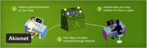 WordPressのコメントスパム防止プラグイン 1.Akismet