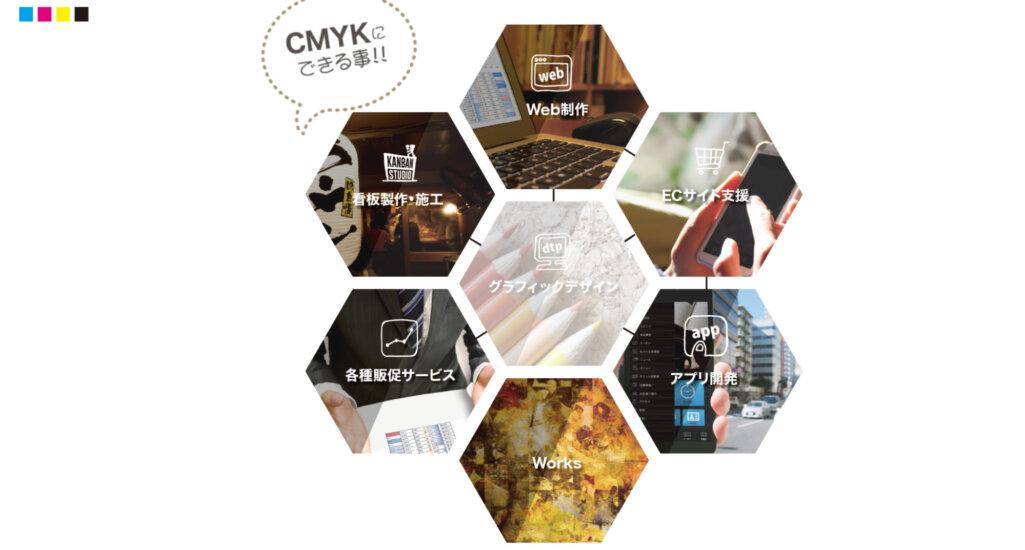 ブランディング力向上を目指したサイト制作|株式会社CMYK