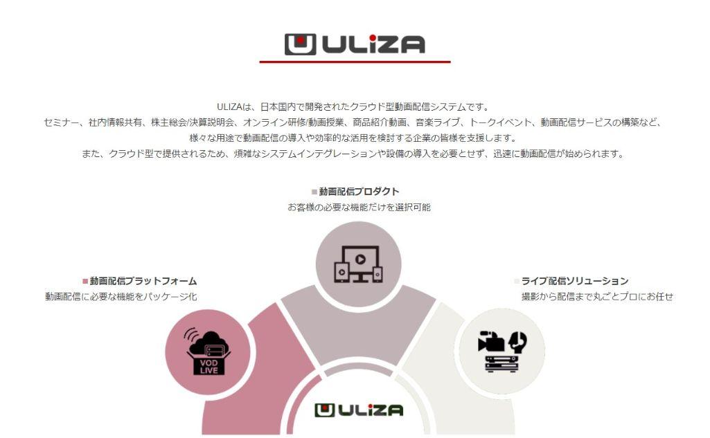 ULIZA(ウリザ)